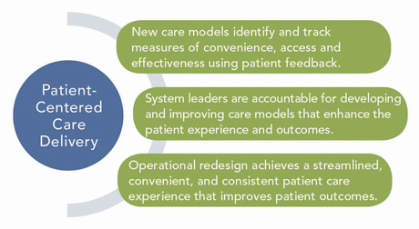 quality care model by joann duffy Joanne duffy- quality caring model nursing theory they were able to show how much time nursing spends doing other things instead of patient care.