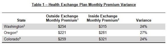 Table 1_Health Exchange Plan Monthly Premium Variance