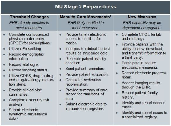 MU_Stage_2_Preparedness